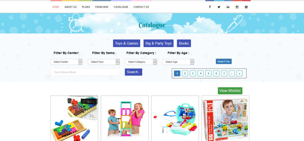 toy franchise in india